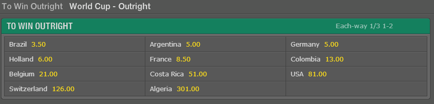 To Win Outright Odds